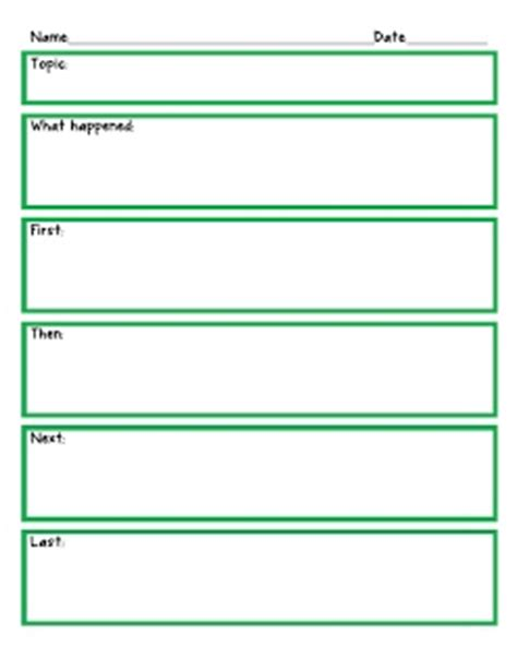 Essay writing planning template